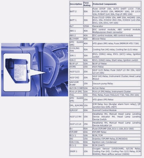 small resolution of mercedes c230 kompressor fuse box diagram free wiring diagram for2004 mercedes c230 kompressor fuse diagramt wiring
