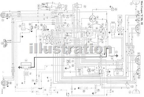 Bmw Mini Wiring Diagram