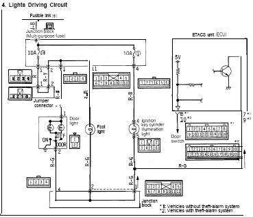 2003 mitsubishi lancer car radio stereo audio wiring diagram cooper 3 way dimmer switch evo 9 manual e books gw schwabenschamanen de u2022wire harness on 3000gt simple schematic