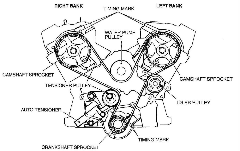 Mitsubishi Eclipse Engine Diagram Mitsubishi Car