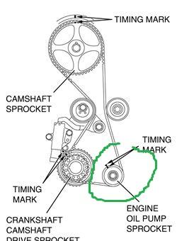 Mitsubishi Endeavor Timing Belt Replacement