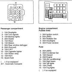 2003 Lancer Es Stereo Wiring Diagram How To Design Uml Diagrams 1999 Mitsubishi Galant Fuse Box Jyfotd Danielaharde De 13 21 Kenmo Lp U2022 Rh