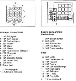 dodge colt fuse box wiring diagram repair guides 92 dodge colt fuse box cover [ 1000 x 946 Pixel ]