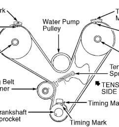timing belt diagram schema wiring diagrams 4g64 timing belt diagram mitsubishi engine timing belt diagram wiring [ 1262 x 765 Pixel ]