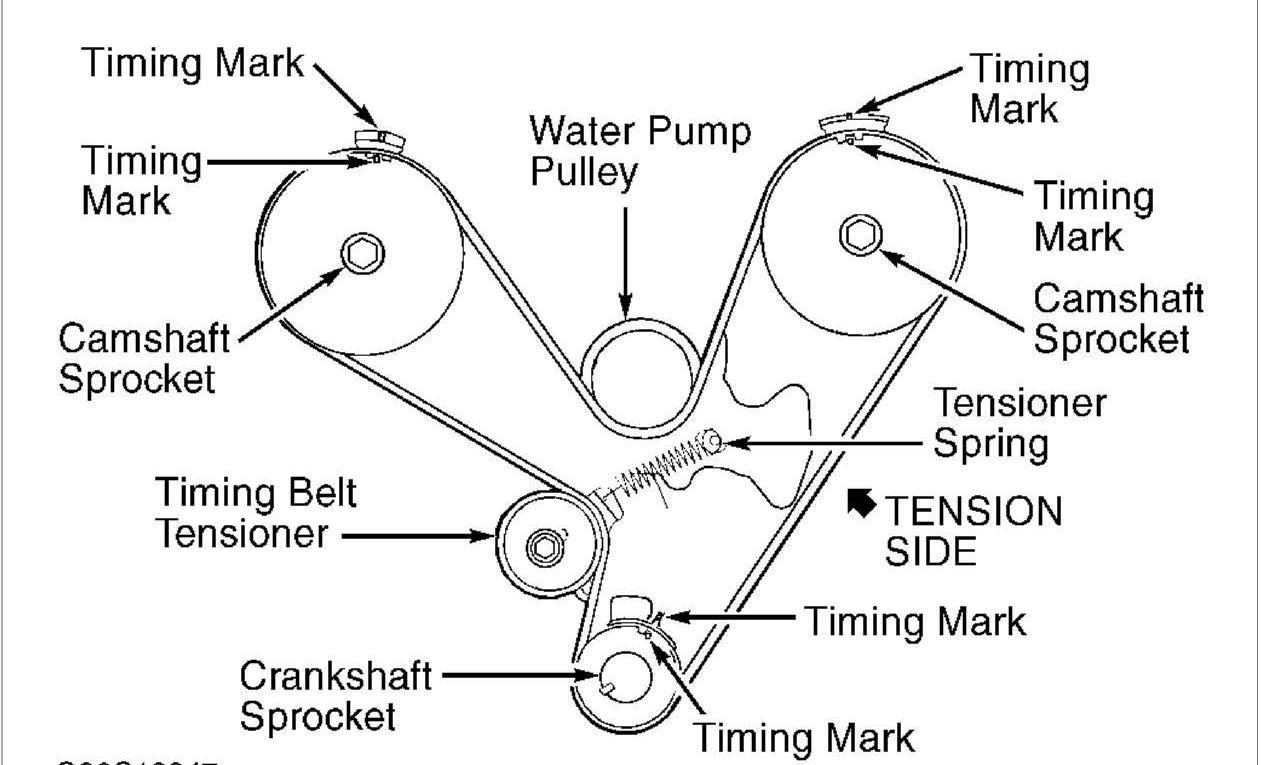 1998 Honda Accord Timing Belt Diagram -