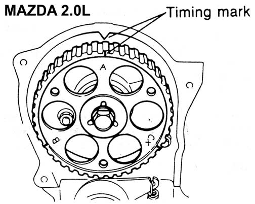 Mazda Mx6 Engine Diagram. Mazda. Auto Wiring Diagram