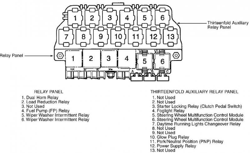 VW Beetle Relay Panel Location