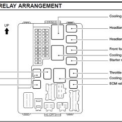 2000 Nissan Sentra Engine Diagram Mercedes Sprinter Wiring Diagrams 2005 Horn Location All Data Free Download Interior