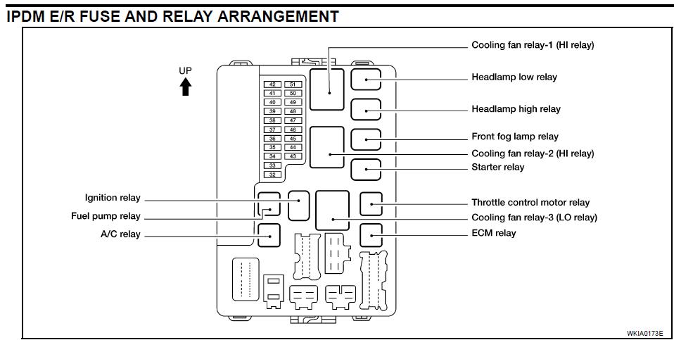 2004 ford e250 fuse diagram dual subwoofer wiring 2002 altima panel data schema nissan 2 5 box all f 150
