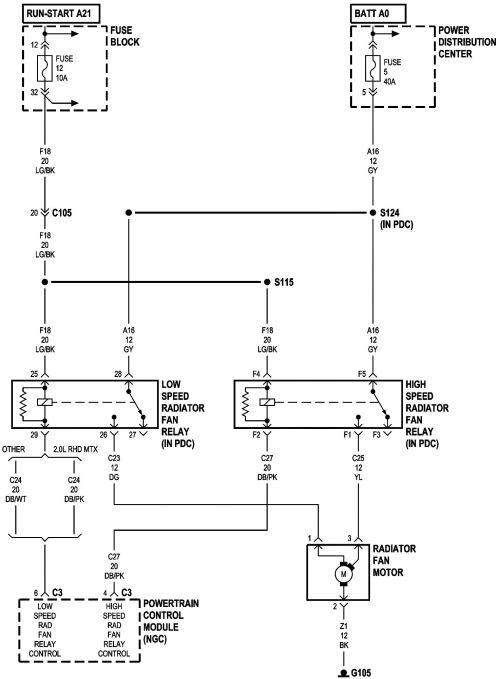small resolution of 2006 chrysler pt cruiser fuse diagram basic electronics wiring diagram 2003 pt cruiser wiring diagram