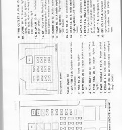 2004 tundra fuse diagram free wiring diagram for you u2022 2007 tundra fuse diagram 2010 tundra fuse diagram [ 1704 x 2732 Pixel ]