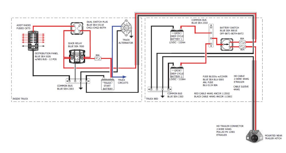 medium resolution of tocharge battery wiring harness diagram gmc wiring libraryoriginal yes 24 lastest camper trailer battery wiring diagram