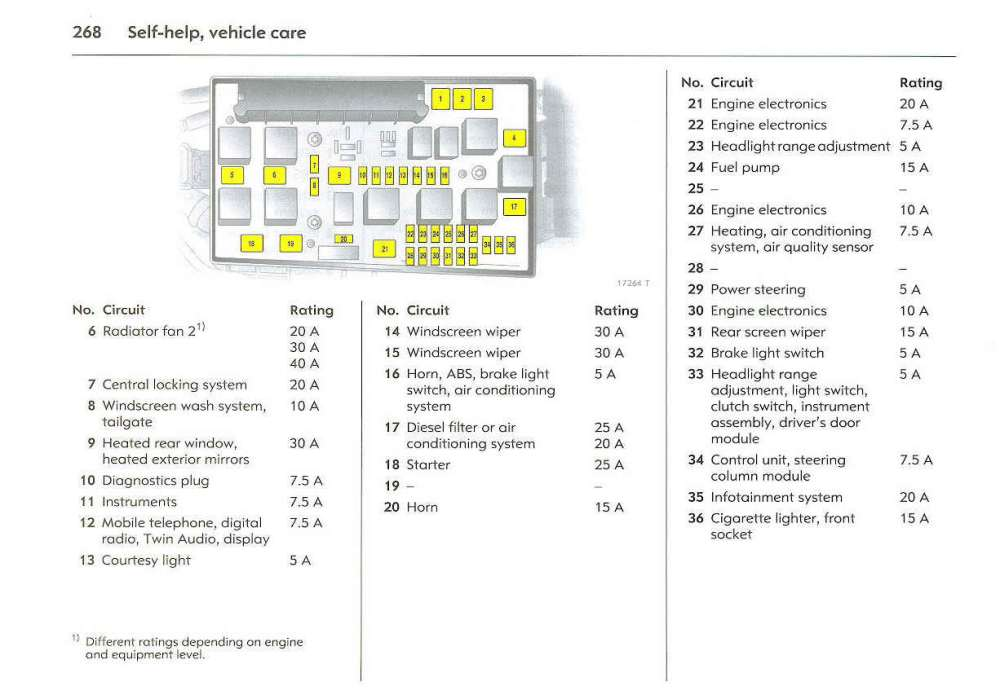 medium resolution of vauxhall corsa 03 fuse box wiring diagram forward