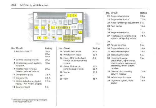 small resolution of vauxhall corsa 03 fuse box wiring diagram forward