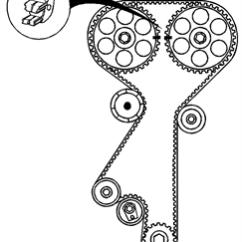Holden Astra Timing Belt Diagram Honeywell R8285d Wiring Saturn Image Details
