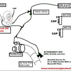 2001 Dodge Caravan Wiring Diagram Swm Splitter Srt 4 Xash Ortholinc De Harness Manual E Books Rh 9 Made4dogs Radio Headlight