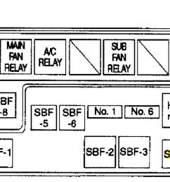 subaru forester fuse box diagram [ 1665 x 617 Pixel ]