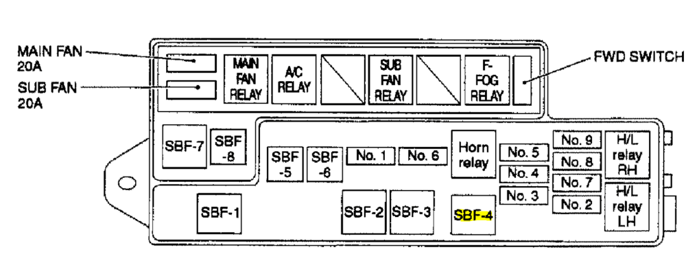 medium resolution of 2000 s500 fuse box diagram