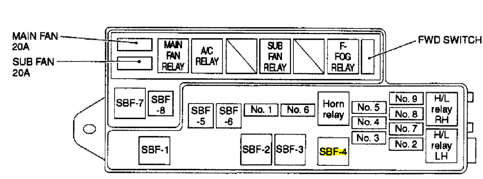 hight resolution of 2000 s500 fuse box diagram