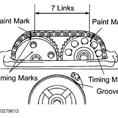 Rv Ac Wiring Diagram 1999 Ford Taurus Engine Suzuki Ltz 400 Timing Marks Image Details