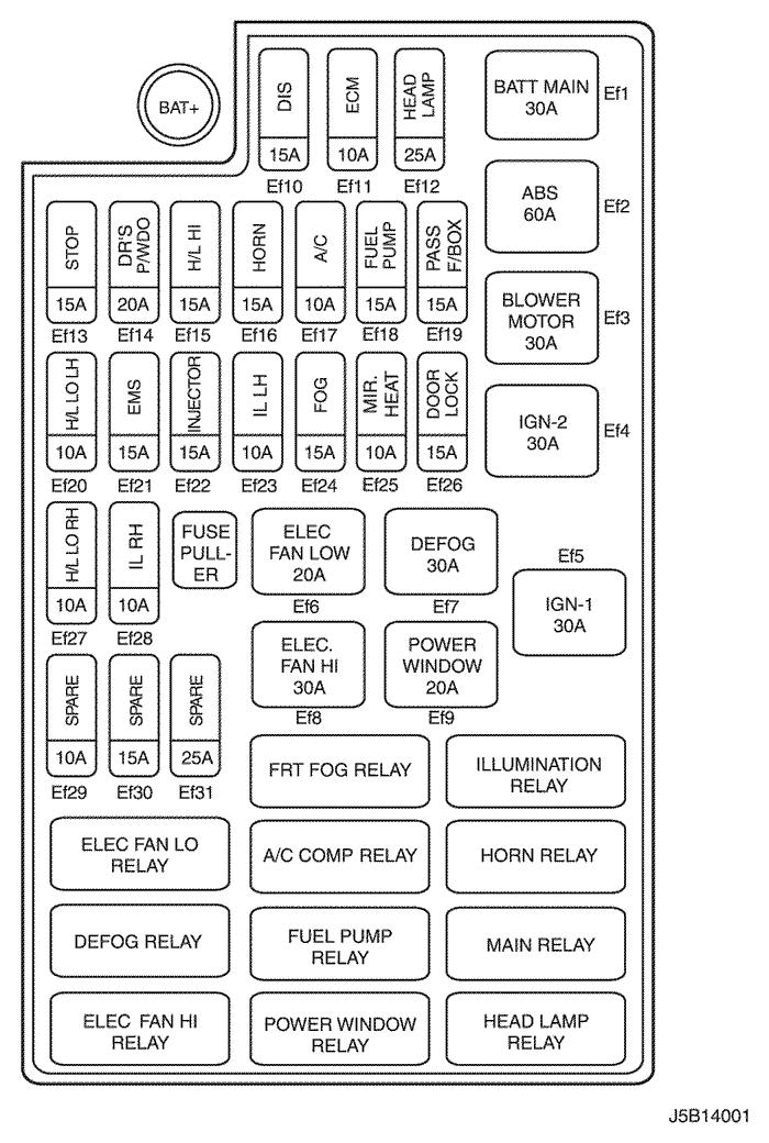 1997 Suzuki Swift Fuse Box