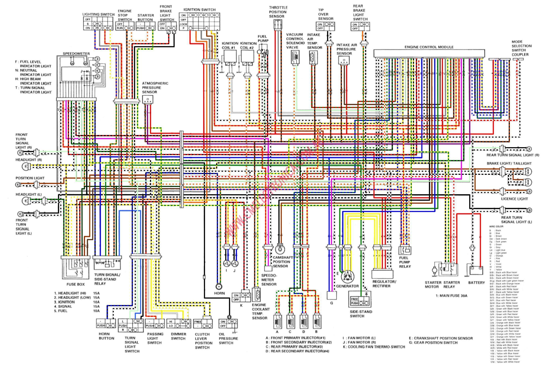 Gsxr 1000 Wiring Diagram   Wiring Diagram