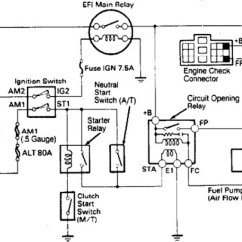 1995 Toyota 4runner Wiring Diagram Sony Cdx Gt240 Harness 12 22 Tefolia De Blog Ford Expedition Fuel Pump