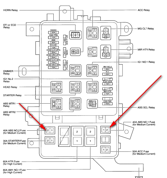2003 Toyota 4Runner Fuse Box Diagram