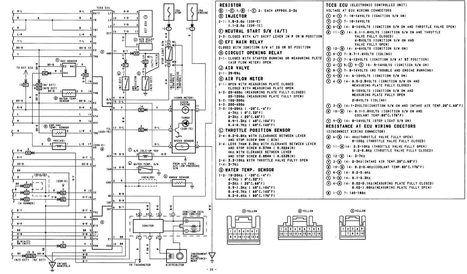 1986 Toyota Wire Harness : 24 Wiring Diagram Images