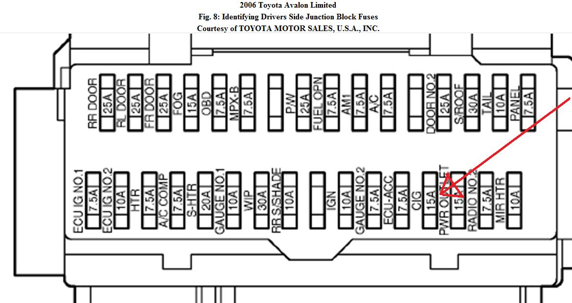 Toyota Tundra 2006 Fuse Box : 27 Wiring Diagram Images