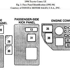 1995 Toyota 4runner Wiring Diagram C Bus Relay 92 Fuse Panel 99 Box Diagram96 All Data