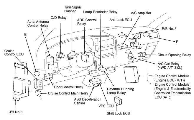 99 Toyota Camry Fuse Box Diagram