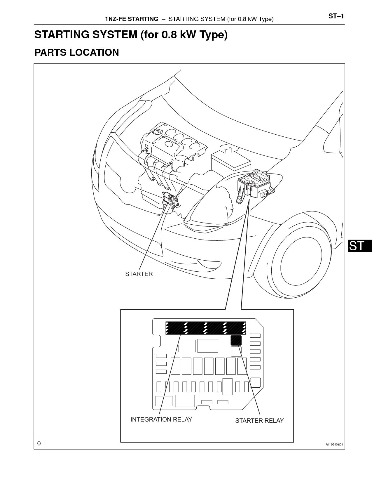 2007 Toyotum Yari Fuse Box