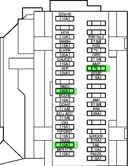 2014 Toyota Highlander Fuse Box Diagram : 39 Wiring