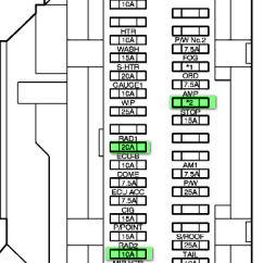 Ford Focus Mk2 Towbar Wiring Diagram Atc 70 2008 Toyota Matrix Fuse Box Layout 2010 Data Schema