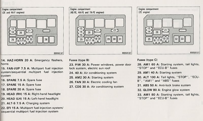 1996 Toyota Camry Fuse Box Diagram : 34 Wiring Diagram