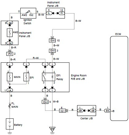 toyota ignition wiring diagram - image details