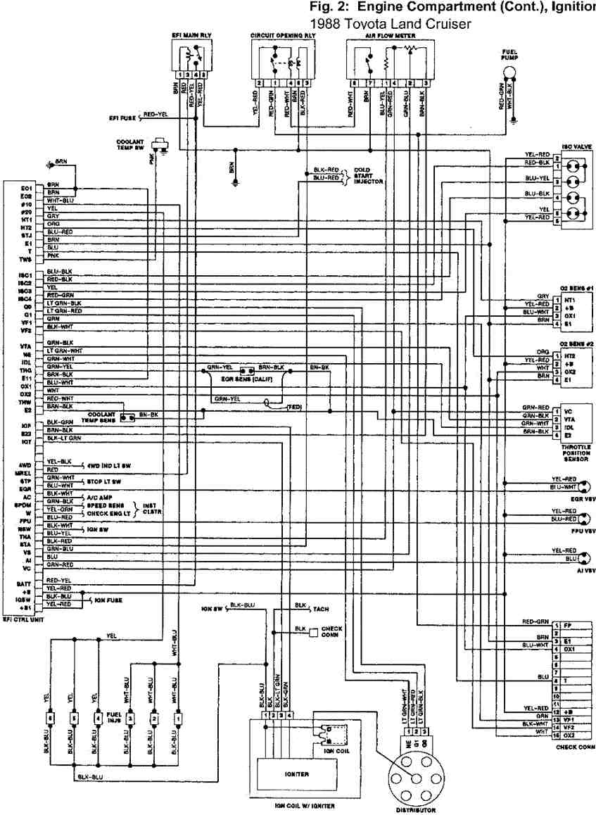 Nice Toyota Wiring Diagram Symbols Zzz Inspiration - Electrical and ...