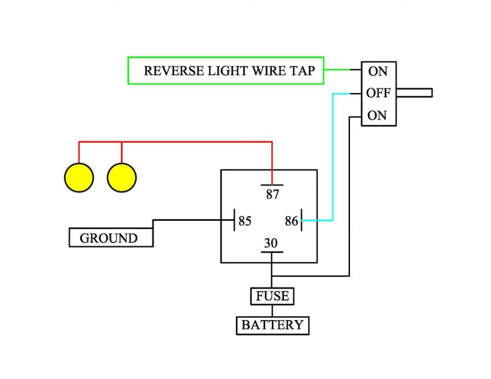 medium resolution of toyota tacoma fuse box diagram