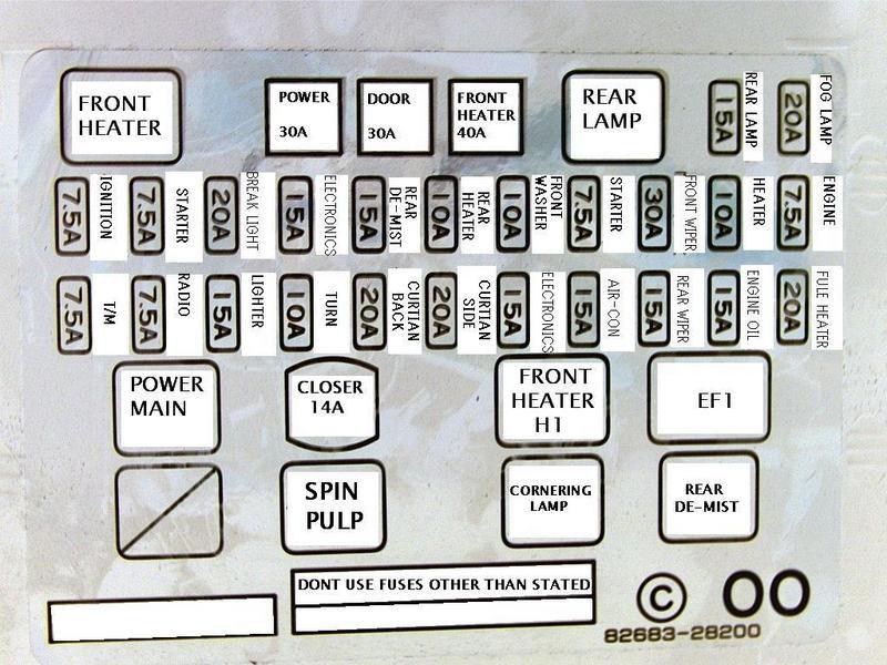 Toyota Yaris 2007 Fuse Diagram - All Diagram Schematics