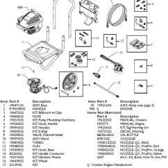Troy Bilt Pressure Washer Parts Diagram Gold Atomic Structure Troybilt Breakdown Image Details