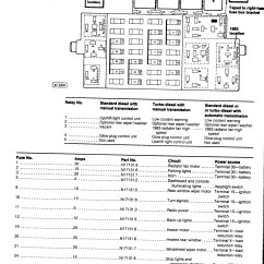 Vw Bug Wiring Diagram For Dune Buggy 150cc Gy6 Scooter 86 Fuse Box Manual E Books86