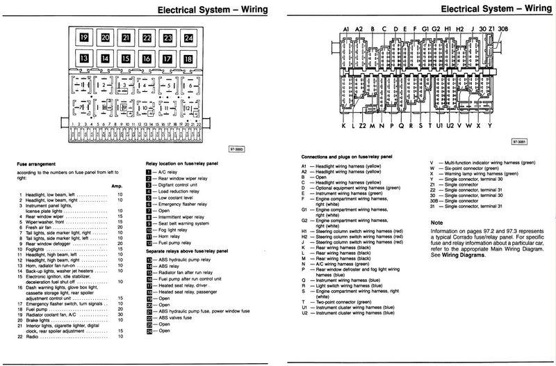 VW Golf Fuse Box Diagram