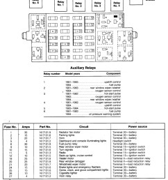 fuse box jetta 1993 wiring diagram expert 93 vw jetta fuse box diagram [ 874 x 1024 Pixel ]