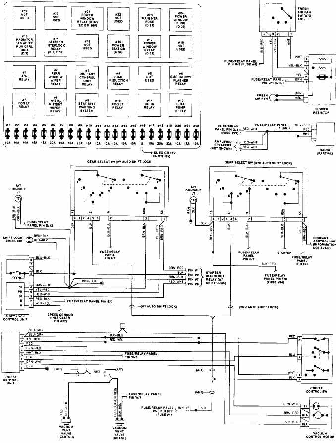 2000 VW Jetta Fuse Panel Diagram