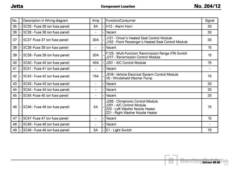 01 jetta fuse diagram 2001 jetta fuse box location | i-confort.com 01 integra fuse diagram wiring schematic