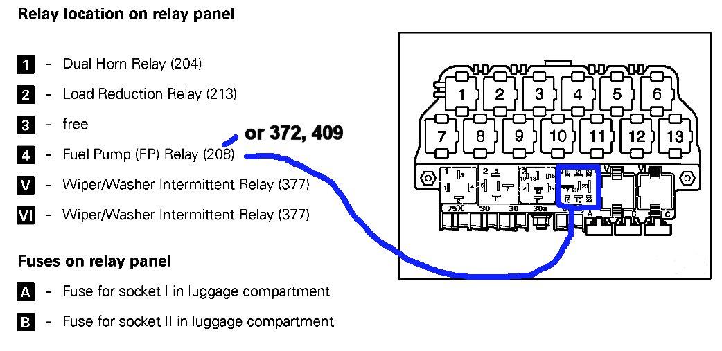 Volkswagen Fuel Pump Diagram : Vw tdi injection pump diagram