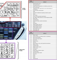 2013 vw cc fuse box diagram wiring diagram third level 2002 vw passat fuse box 2011 [ 1500 x 1238 Pixel ]