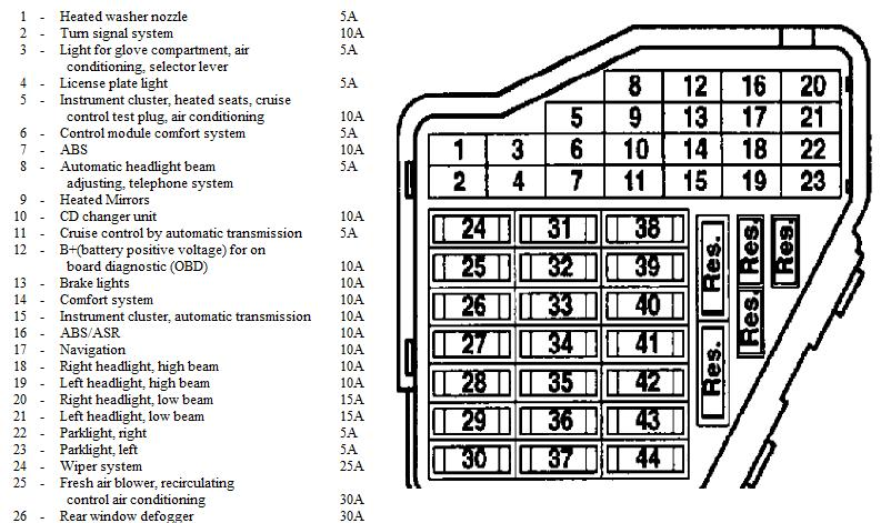 2010 Volkswagen Routan Fuse Box Diagram 2002 Volkswagen