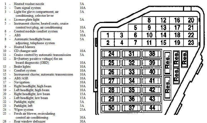 2010 Volkswagen Routan Fuse Box Diagram 2002 Volkswagen